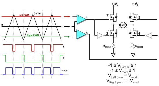Control Of Single Phase Inverter Using Spwm Technique